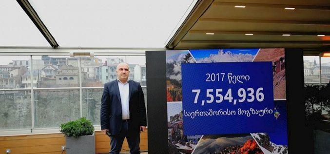 2017 წელს საქართველოს 7,5 მილიონზე მეტი საერთაშორისო მოგზაური ეწვია
